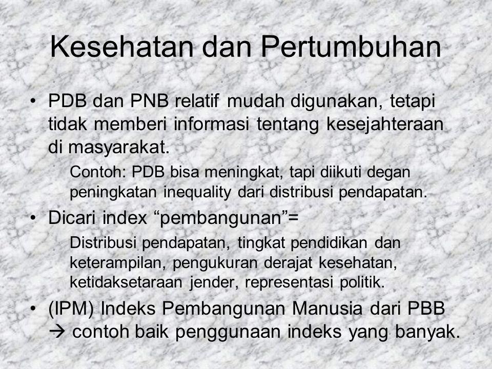 Kesehatan dan Pertumbuhan PDB dan PNB relatif mudah digunakan, tetapi tidak memberi informasi tentang kesejahteraan di masyarakat.