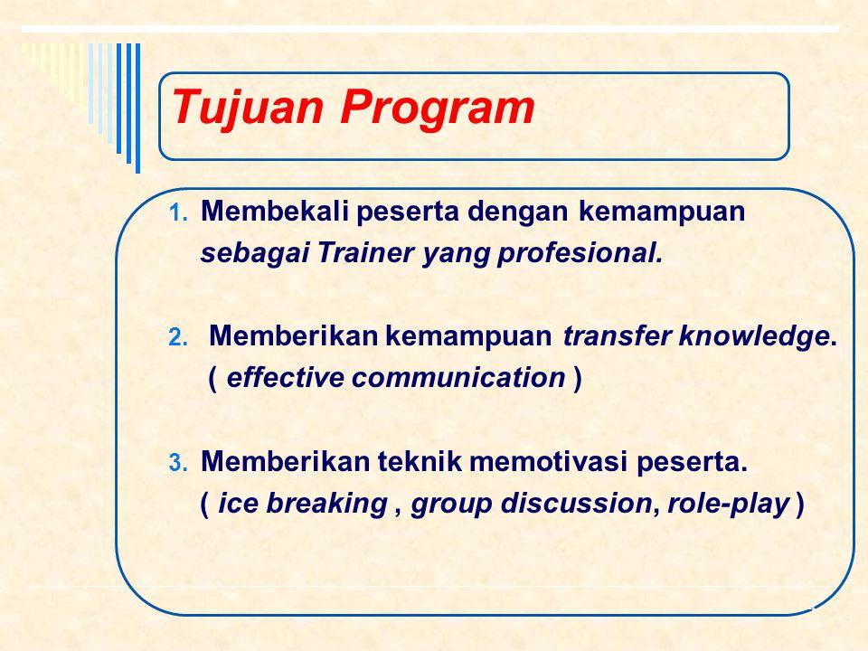 Tujuan Program 1.Membekali peserta dengan kemampuan sebagai Trainer yang profesional.