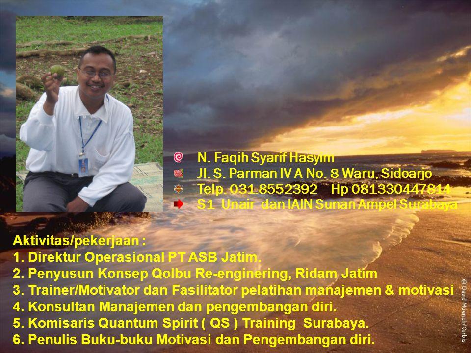 N. Faqih Syarif Hasyim Jl. S. Parman IV A No. 8 Waru, Sidoarjo Telp. 031.8552392 Hp 081330447814 S1 Unair dan IAIN Sunan Ampel Surabaya Aktivitas/peke