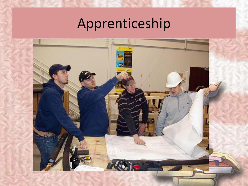 2. Apprenticeship  dpt berlangsung bertahun tahun  dpt berlangsung bertahun tahun  menggabungkan on the job dan pelatihan kelas  menggabungkan on