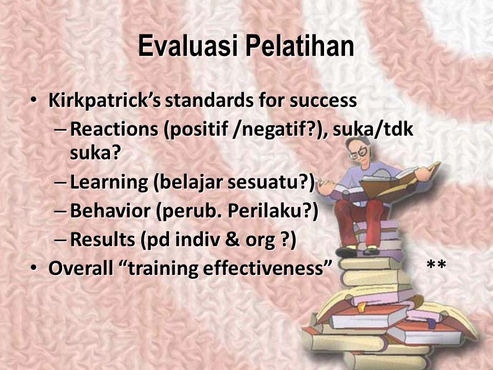 Evaluasi Pelatihan Kirkpatrick's standards for success Kirkpatrick's standards for success – Reactions (positif /negatif?), suka/tdk suka.