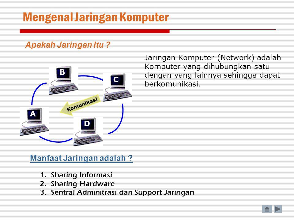 Mengenal Jaringan Komputer Apakah Jaringan Itu ? Manfaat Jaringan adalah ? 1.Sharing Informasi 2.Sharing Hardware 3.Sentral Adminitrasi dan Support Ja