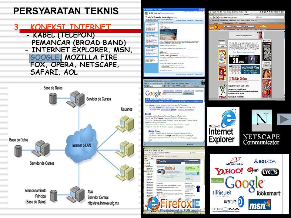 PERSYARATAN TEKNIS 3.KONEKSI INTERNET - KABEL (TELEPON) - PEMANCAR (BROAD BAND) - INTERNET EXPLORER, MSN, GOOGLE, MOZILLA FIRE FOX, OPERA, NETSCAPE, S