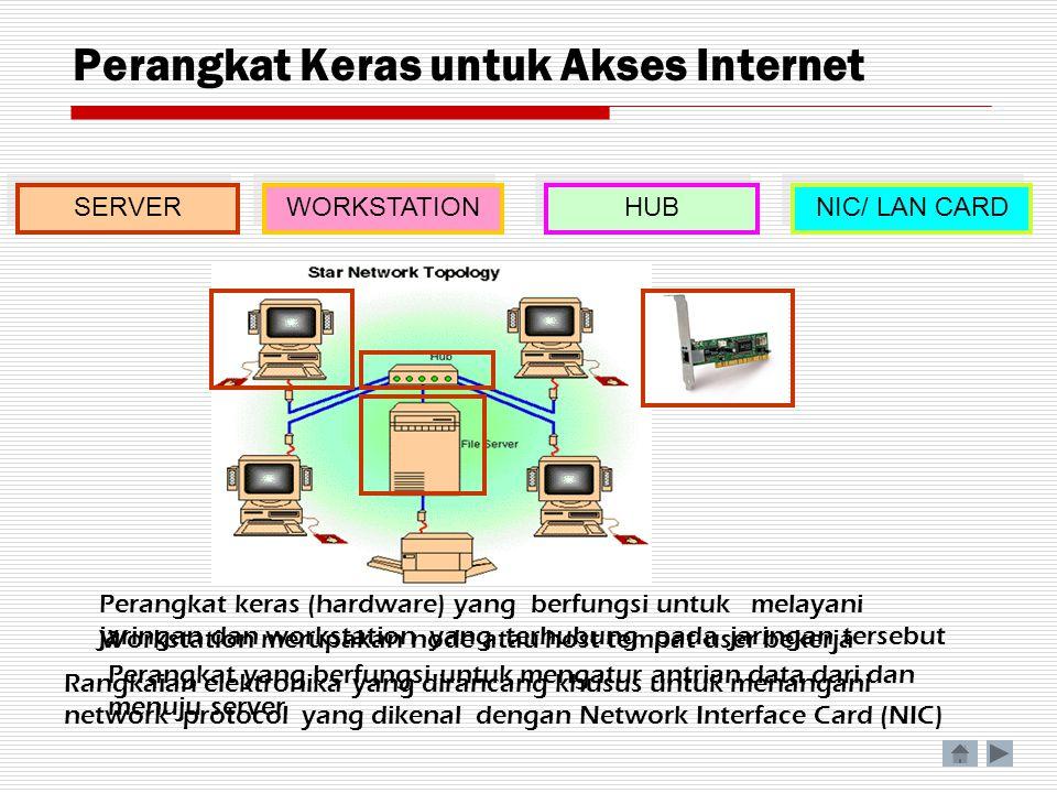 Perangkat Keras untuk Akses Internet SERVER WORKSTATION HUB NIC/ LAN CARD Perangkat keras (hardware) yang berfungsi untuk melayani jaringan dan workst