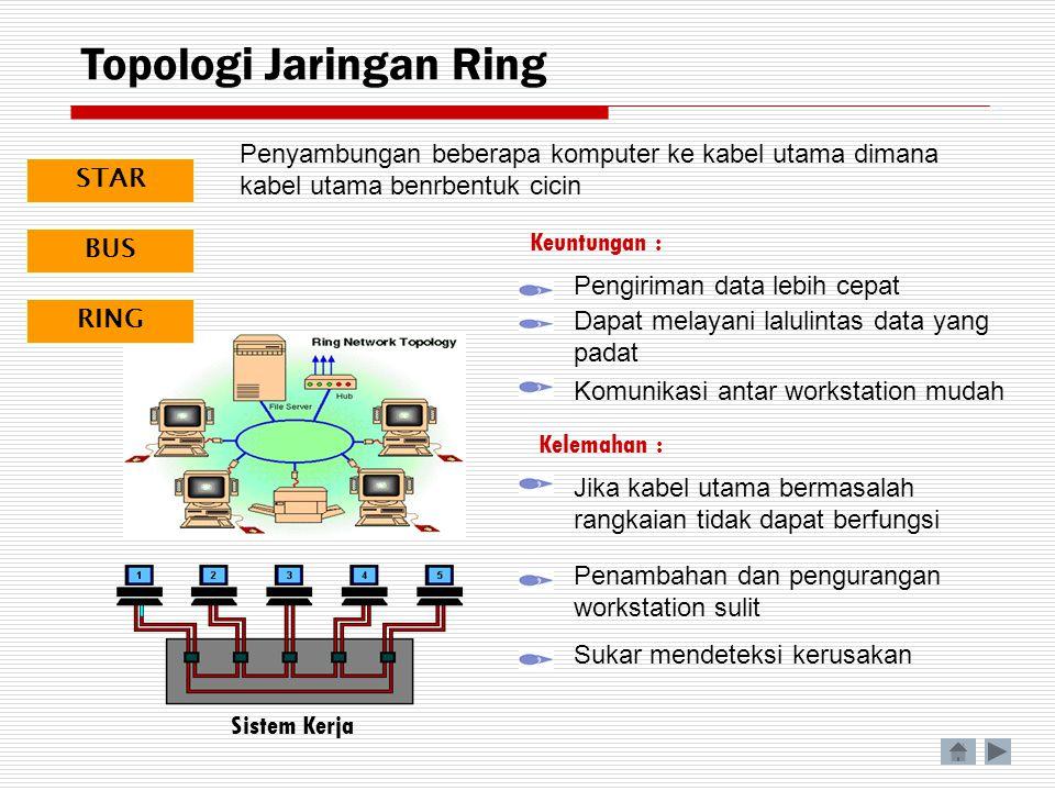 Penyambungan beberapa komputer ke kabel utama dimana kabel utama benrbentuk cicin Keuntungan : Kelemahan : STAR BUS RING Topologi Jaringan Ring Sistem