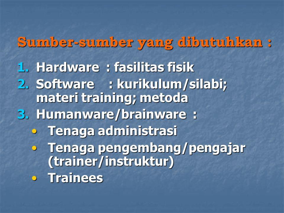 Sumber-sumber yang dibutuhkan : 1.Hardware : fasilitas fisik 2.Software : kurikulum/silabi; materi training; metoda 3.Humanware/brainware : Tenaga administrasiTenaga administrasi Tenaga pengembang/pengajar (trainer/instruktur)Tenaga pengembang/pengajar (trainer/instruktur) TraineesTrainees