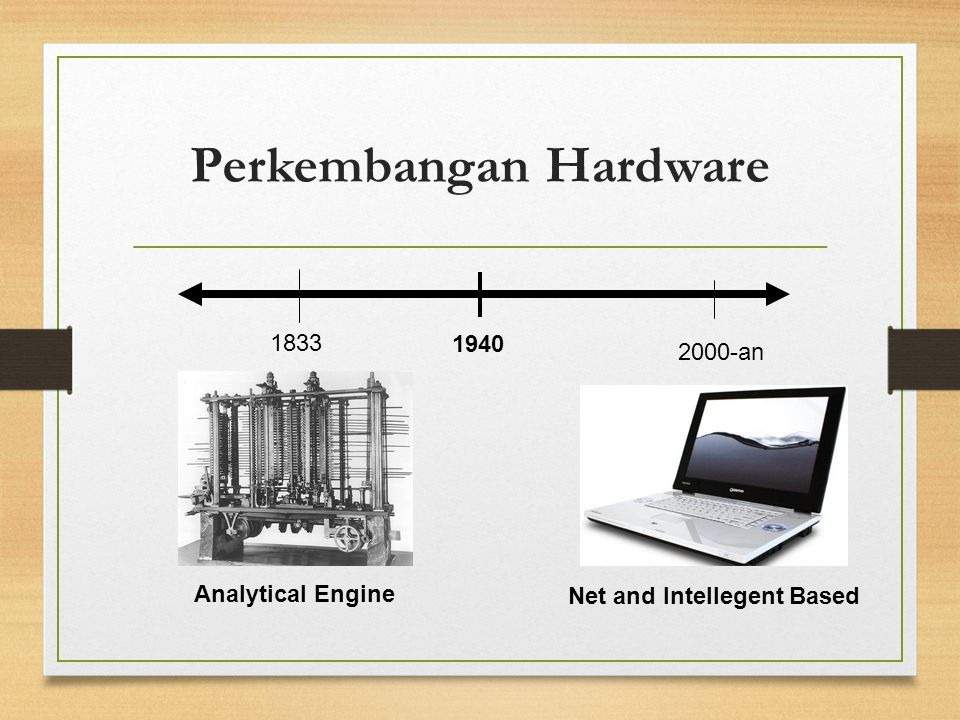 Perkembangan Hardware 1940 1833 2000-an Analytical Engine Net and Intellegent Based