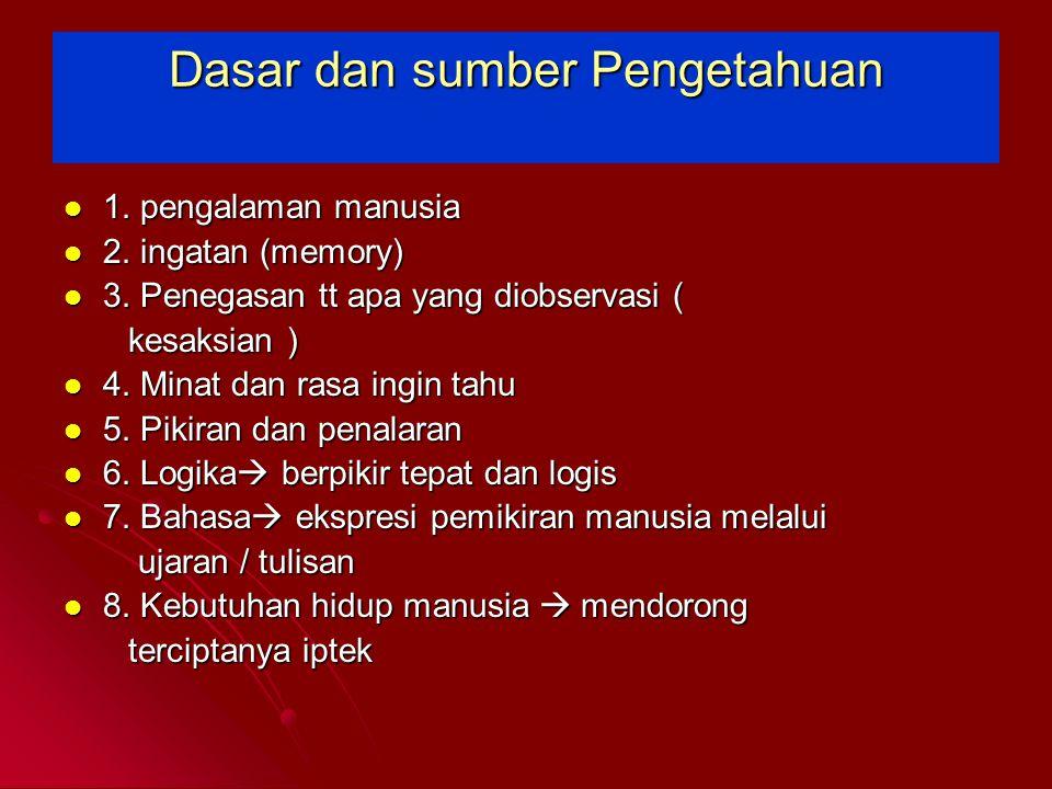 Dasar dan sumber Pengetahuan 1. pengalaman manusia 1. pengalaman manusia 2. ingatan (memory) 2. ingatan (memory) 3. Penegasan tt apa yang diobservasi