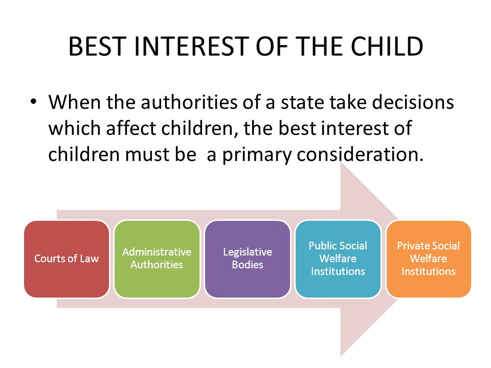 BEST INTEREST OF THE CHILD When the authorities of a state take decisions which affect children, the best interest of children must be a primary consideration.