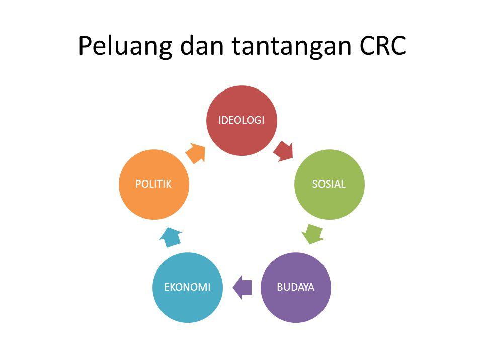 Peluang dan tantangan CRC IDEOLOGI SOSIAL BUDAYAEKONOMI POLITIK
