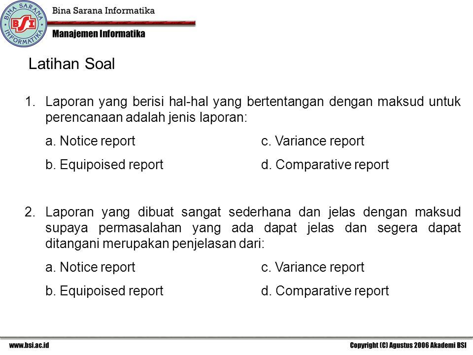 Latihan Soal 1.Laporan yang berisi hal-hal yang bertentangan dengan maksud untuk perencanaan adalah jenis laporan: a. Notice reportc. Variance report