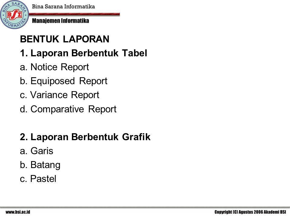 BENTUK LAPORAN 1. Laporan Berbentuk Tabel a. Notice Report b. Equiposed Report c. Variance Report d. Comparative Report 2. Laporan Berbentuk Grafik a.