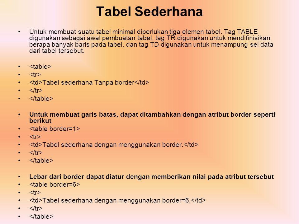 Tabel Sederhana Untuk membuat suatu tabel minimal diperlukan tiga elemen tabel. Tag TABLE digunakan sebagai awal pembuatan tabel, tag TR digunakan unt