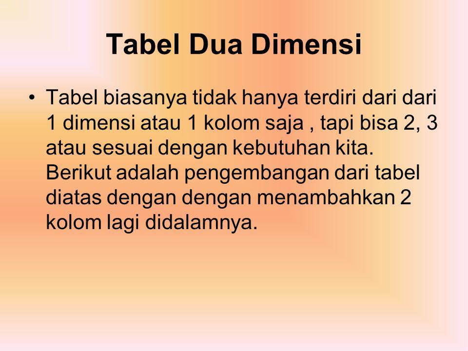 Tabel Dua Dimensi Tabel biasanya tidak hanya terdiri dari dari 1 dimensi atau 1 kolom saja, tapi bisa 2, 3 atau sesuai dengan kebutuhan kita. Berikut