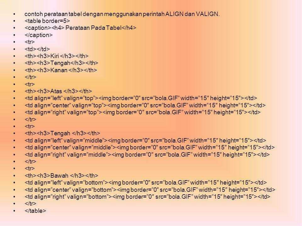 contoh perataan tabel dengan menggunakan perintah ALIGN dan VALIGN. Perataan Pada Tabel Kiri Tengah Kanan Atas Tengah Bawah
