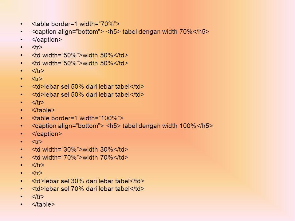 tabel dengan width 70% width 50% lebar sel 50% dari lebar tabel tabel dengan width 100% width 30% width 70% lebar sel 30% dari lebar tabel lebar sel 7