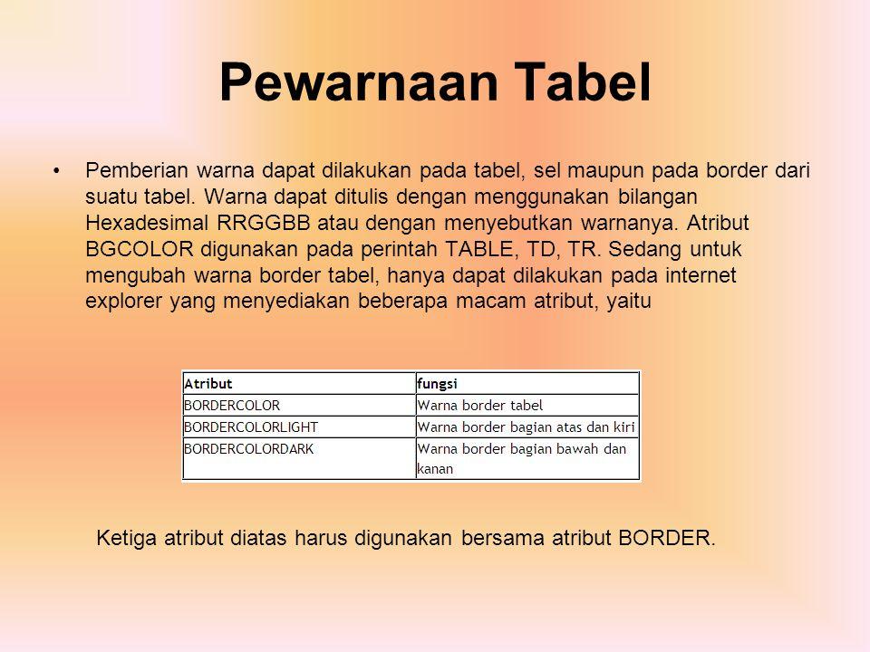 Pewarnaan Tabel Pemberian warna dapat dilakukan pada tabel, sel maupun pada border dari suatu tabel. Warna dapat ditulis dengan menggunakan bilangan H