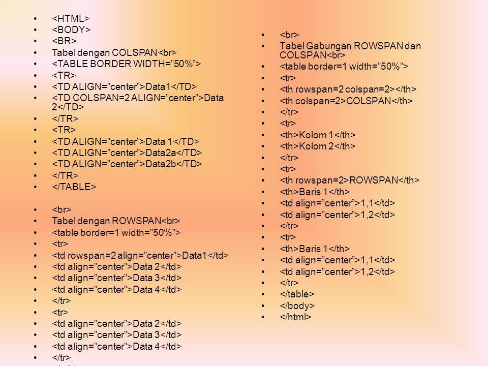 Tabel Gabungan ROWSPAN dan COLSPAN COLSPAN Kolom 1 Kolom 2 ROWSPAN Baris 1 1,1 1,2 Baris 1 1,1 1,2 Tabel dengan COLSPAN Data1 Data 2 Data 1 Data2a Dat