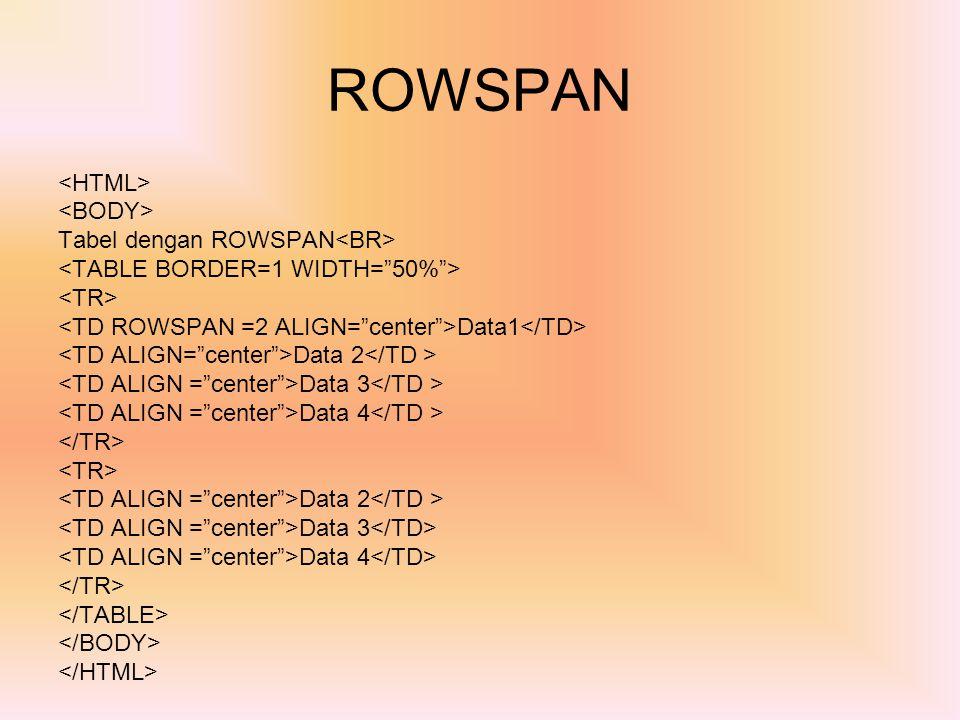 ROWSPAN Tabel dengan ROWSPAN Data1 Data 2 Data 3 Data 4 Data 2 Data 3 Data 4