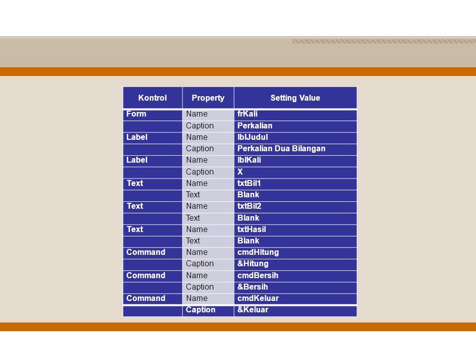 Private Sub cmdBersih_Click() Mengosongkan isi TextBox txtBil1.Text = txtBil2.Text = txtHasil.Text = End Sub Private Sub cmdHitung_Click() Deklarasi Variabel Lokal Dim a As Single Dim b As Single Hasil As Single a = txtBil1.Text b = txtBil2.Text Hasil = a * b txtHasil.Text = Hasil End Sub Private Sub cmdKeluar_Click() Mengakhiri Program End End Sub