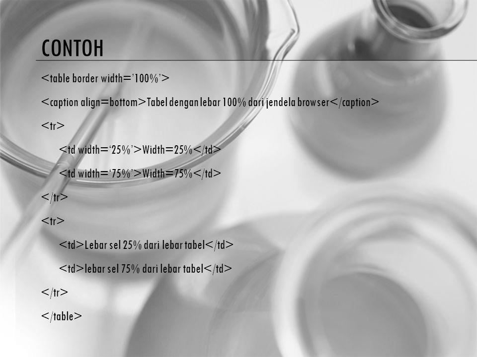 CONTOH Tabel dengan lebar 100% dari jendela browser Width=25% Width=75% Lebar sel 25% dari lebar tabel lebar sel 75% dari lebar tabel