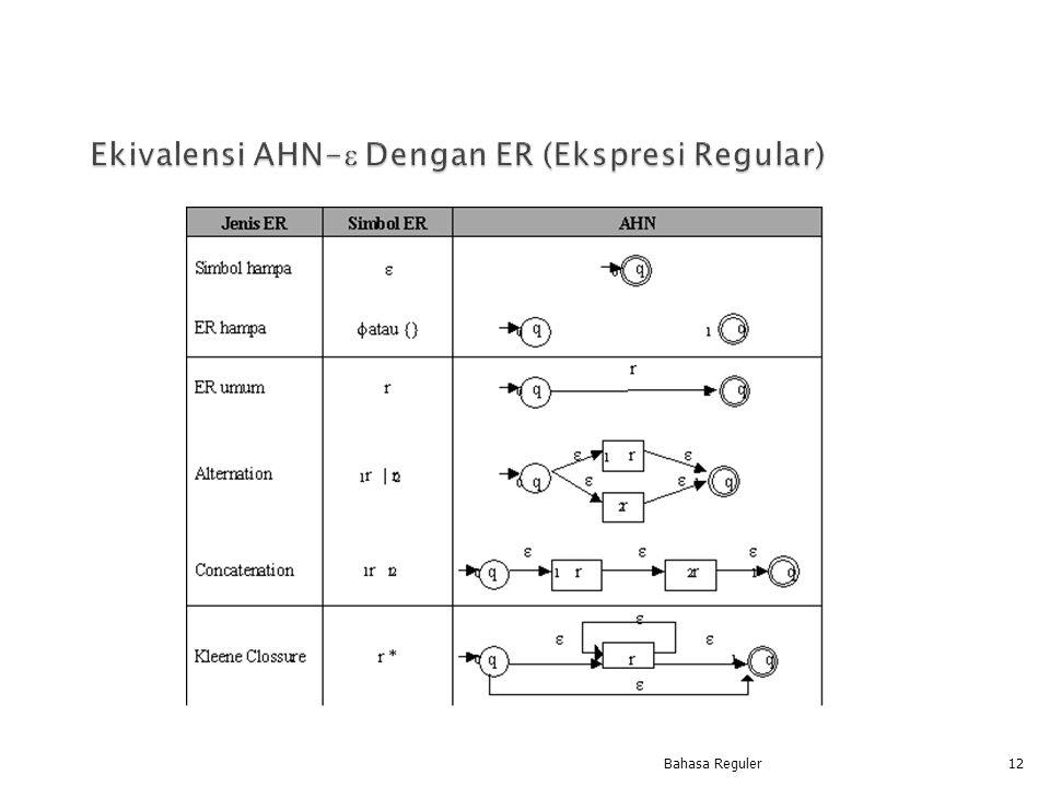 Bahasa Reguler12