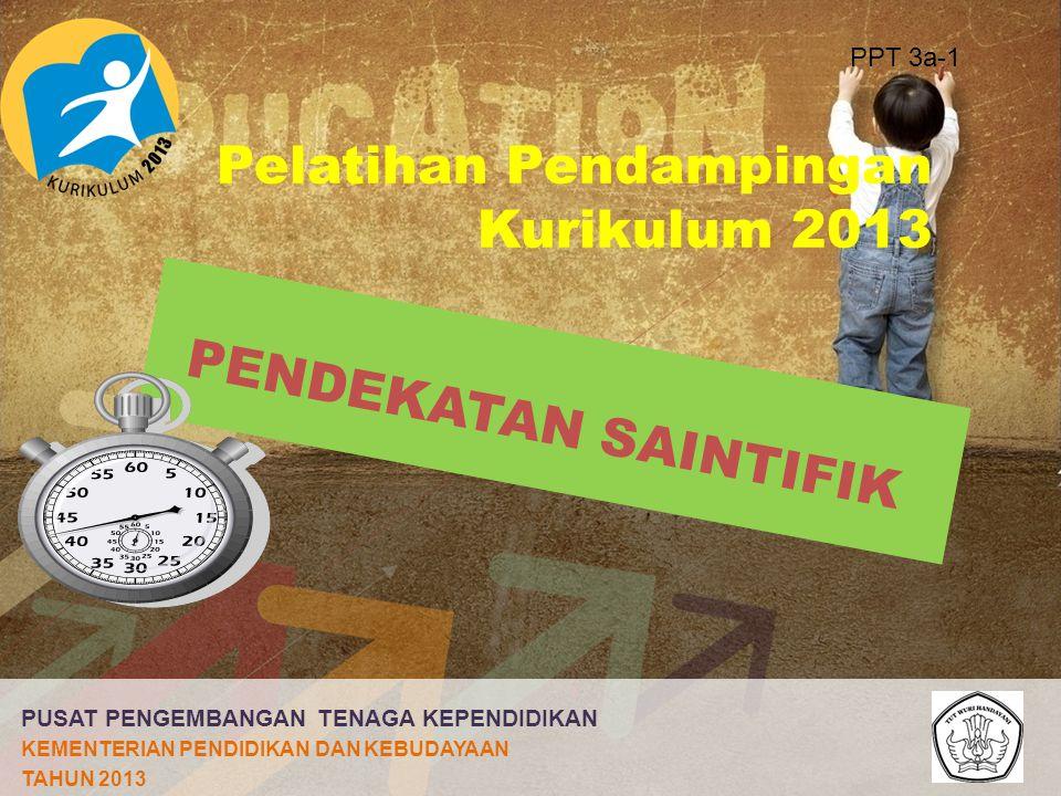 PUSAT PENGEMBANGAN TENAGA KEPENDIDIKAN KEMENTERIAN PENDIDIKAN DAN KEBUDAYAAN TAHUN 2013 PENDEKATAN SAINTIFIK Pelatihan Pendampingan Kurikulum 2013 PPT