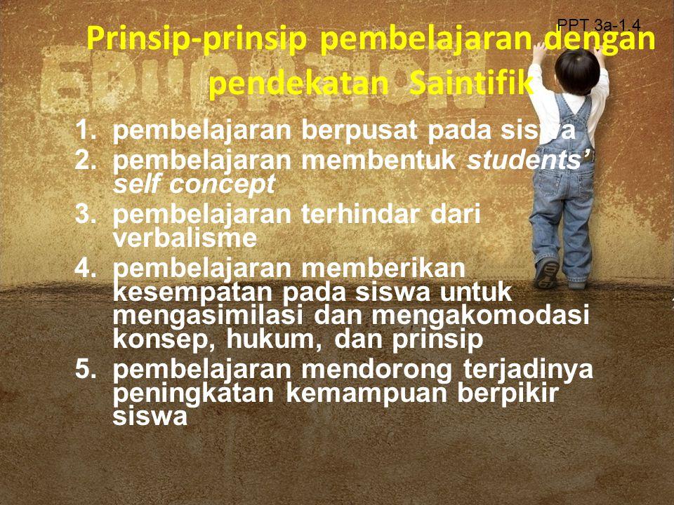 Prinsip-prinsip pembelajaran dengan pendekatan Saintifik 1.pembelajaran berpusat pada siswa 2.pembelajaran membentuk students' self concept 3.pembelaj