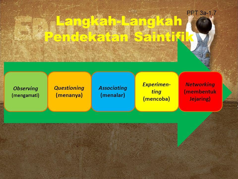 Langkah-Langkah Pendekatan Saintifik Observing (mengamati) Questioning (menanya) Associating (menalar) Experimen- ting (mencoba) Networking (membentuk