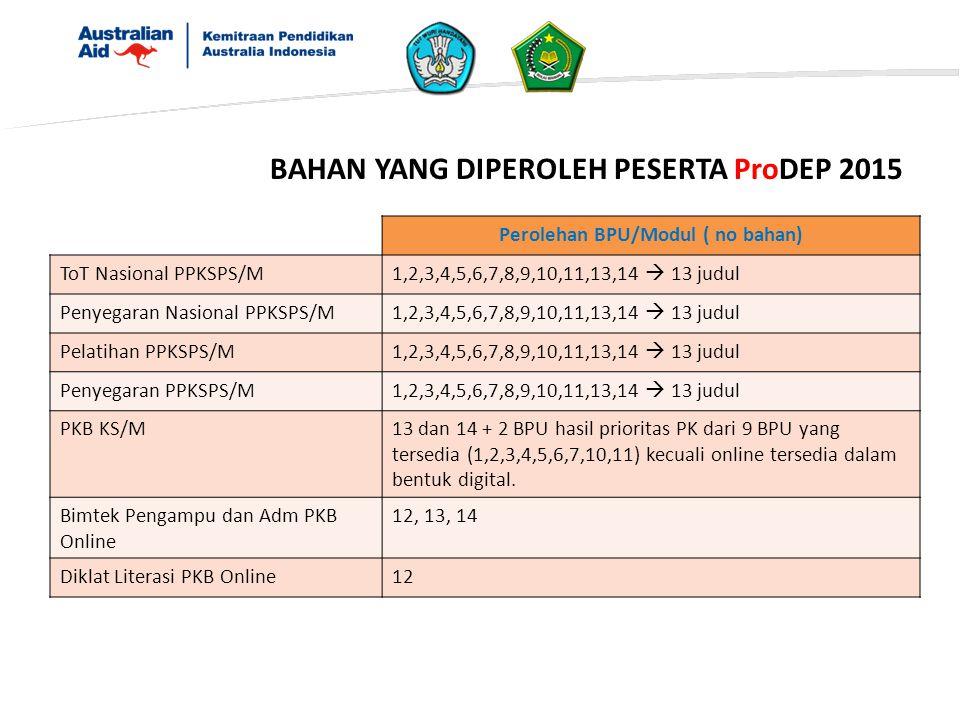 BAHAN YANG DIPEROLEH PESERTA ProDEP 2015 Perolehan BPU/Modul ( no bahan) ToT Nasional PPKSPS/M1,2,3,4,5,6,7,8,9,10,11,13,14  13 judul Penyegaran Nasi