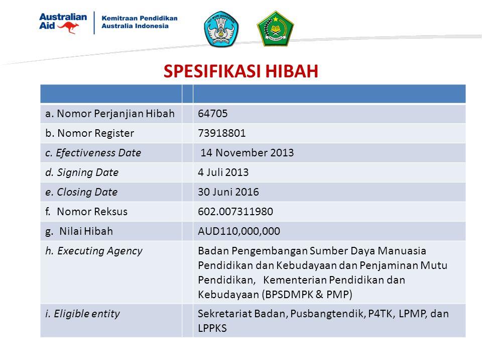 SPESIFIKASI HIBAH a. Nomor Perjanjian Hibah64705 b. Nomor Register73918801 c. Efectiveness Date 14 November 2013 d. Signing Date4 Juli 2013 e. Closing
