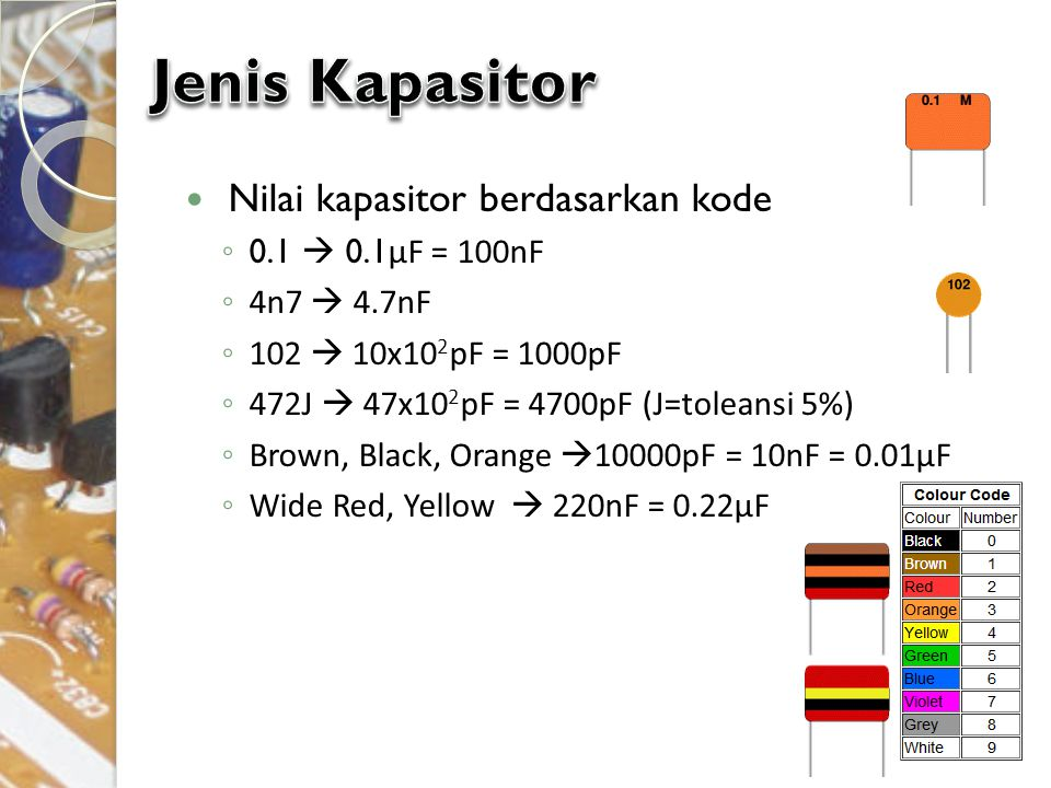 Nilai kapasitor berdasarkan kode ◦ 0.1  0.1 μF = 100nF ◦ 4n7  4.7nF ◦ 102  10x10 2 pF = 1000pF ◦ 472J  47x10 2 pF = 4700pF (J=toleansi 5%) ◦ Brown