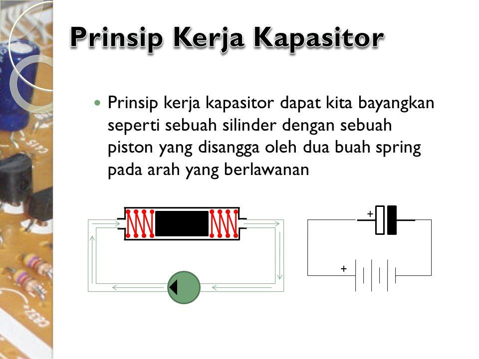 Prinsip kerja kapasitor dapat kita bayangkan seperti sebuah silinder dengan sebuah piston yang disangga oleh dua buah spring pada arah yang berlawanan