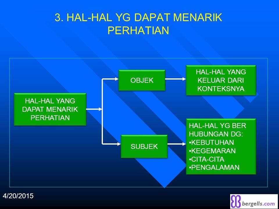 3. HAL-HAL YG DAPAT MENARIK PERHATIAN HAL-HAL YANG DAPAT MENARIK PERHATIAN HAL-HAL YANG DAPAT MENARIK PERHATIAN OBJEK SUBJEK HAL-HAL YANG KELUAR DARI
