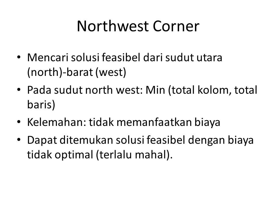 Northwest Corner Mencari solusi feasibel dari sudut utara (north)-barat (west) Pada sudut north west: Min (total kolom, total baris) Kelemahan: tidak memanfaatkan biaya Dapat ditemukan solusi feasibel dengan biaya tidak optimal (terlalu mahal).