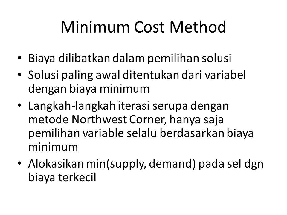 Minimum Cost Method Biaya dilibatkan dalam pemilihan solusi Solusi paling awal ditentukan dari variabel dengan biaya minimum Langkah-langkah iterasi serupa dengan metode Northwest Corner, hanya saja pemilihan variable selalu berdasarkan biaya minimum Alokasikan min(supply, demand) pada sel dgn biaya terkecil