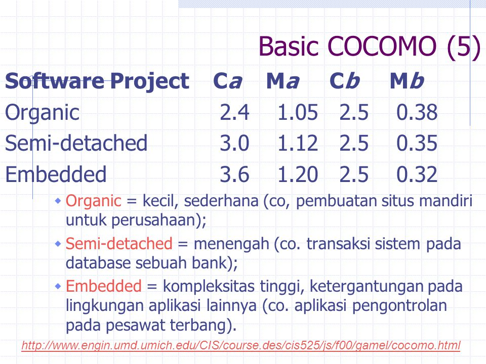 Basic COCOMO (5) Software Project Ca Ma Cb Mb Organic 2.4 1.05 2.5 0.38 Semi-detached 3.0 1.12 2.5 0.35 Embedded 3.6 1.20 2.5 0.32  Organic = kecil,