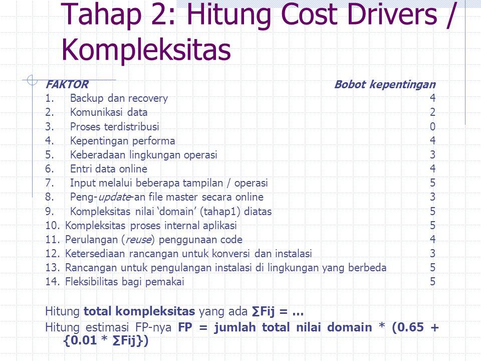 Tahap 2: Hitung Cost Drivers / Kompleksitas FAKTORBobot kepentingan 1. Backup dan recovery4 2. Komunikasi data2 3. Proses terdistribusi0 4. Kepentinga