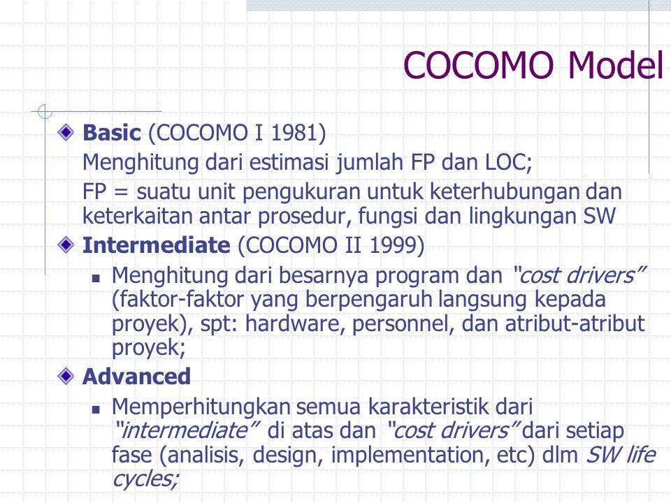 COCOMO Model Basic (COCOMO I 1981) Menghitung dari estimasi jumlah FP dan LOC; FP = suatu unit pengukuran untuk keterhubungan dan keterkaitan antar pr
