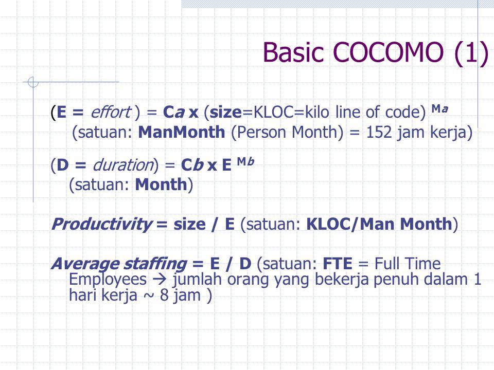 Basic COCOMO (1) (E = effort ) = Ca x (size=KLOC=kilo line of code) Ma (satuan: ManMonth (Person Month) = 152 jam kerja) (D = duration) = Cb x E Mb (s