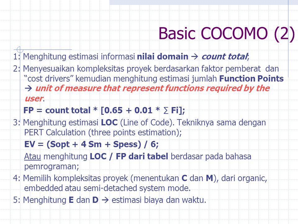 """Basic COCOMO (2) 1: Menghitung estimasi informasi nilai domain  count total; 2: Menyesuaikan kompleksitas proyek berdasarkan faktor pemberat dan """"cos"""
