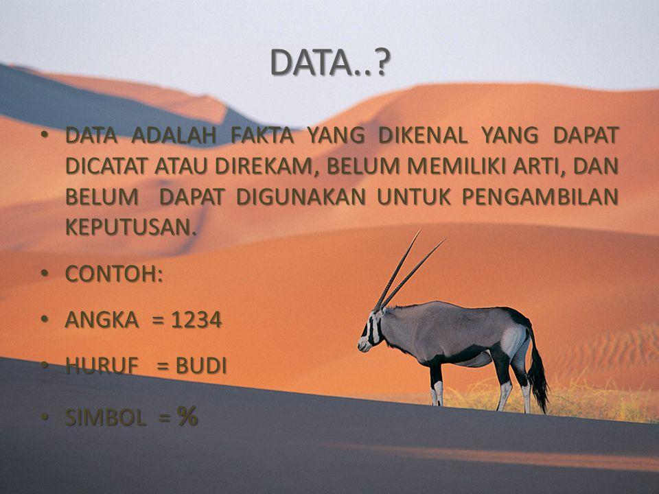 DATA PRIMER DAN SEKUNDER 1.DATA PRIMER: DATA UTAMA YG DIDAPAT LANGSUNG DARI NARA SUMBER DENGAN MELALUI WAWANCARA ATAU PENGAMATAN PADA KEJADIAN LANGSUNG.