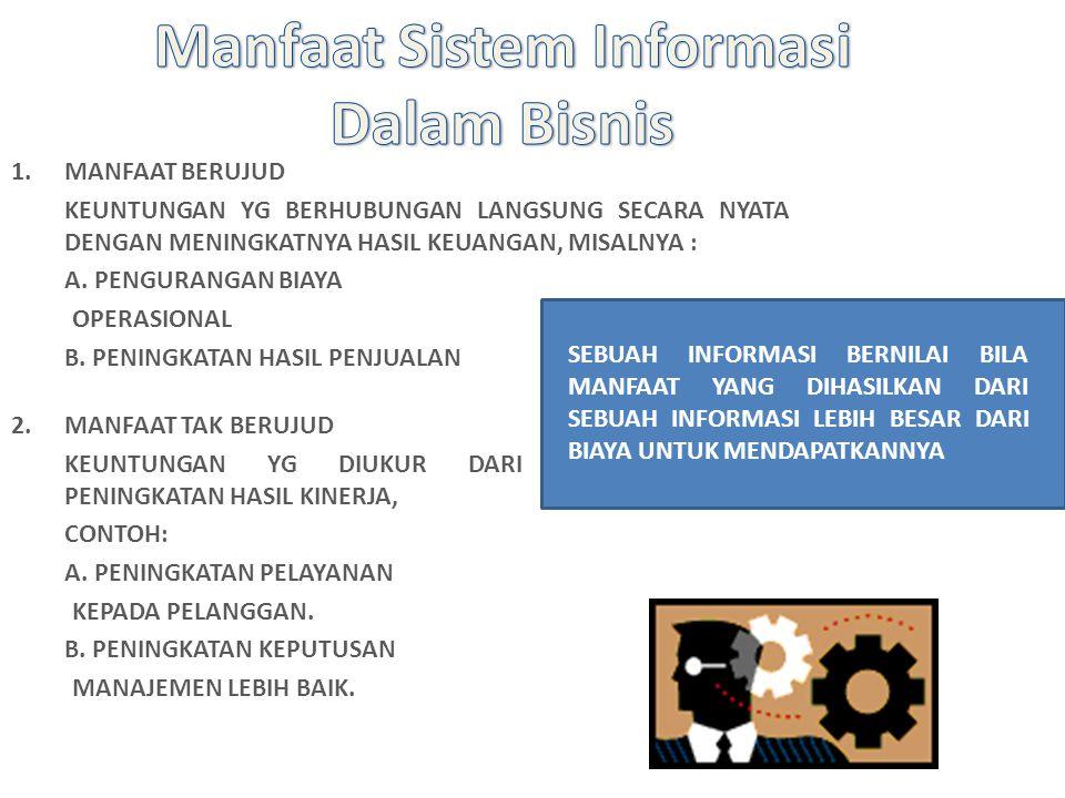 Sistem Informasi dalam Dunia Bisnis Sistem Informasi Berbasis Komputer dalam teknologi informasi mensyaratkan instrumen : 1.