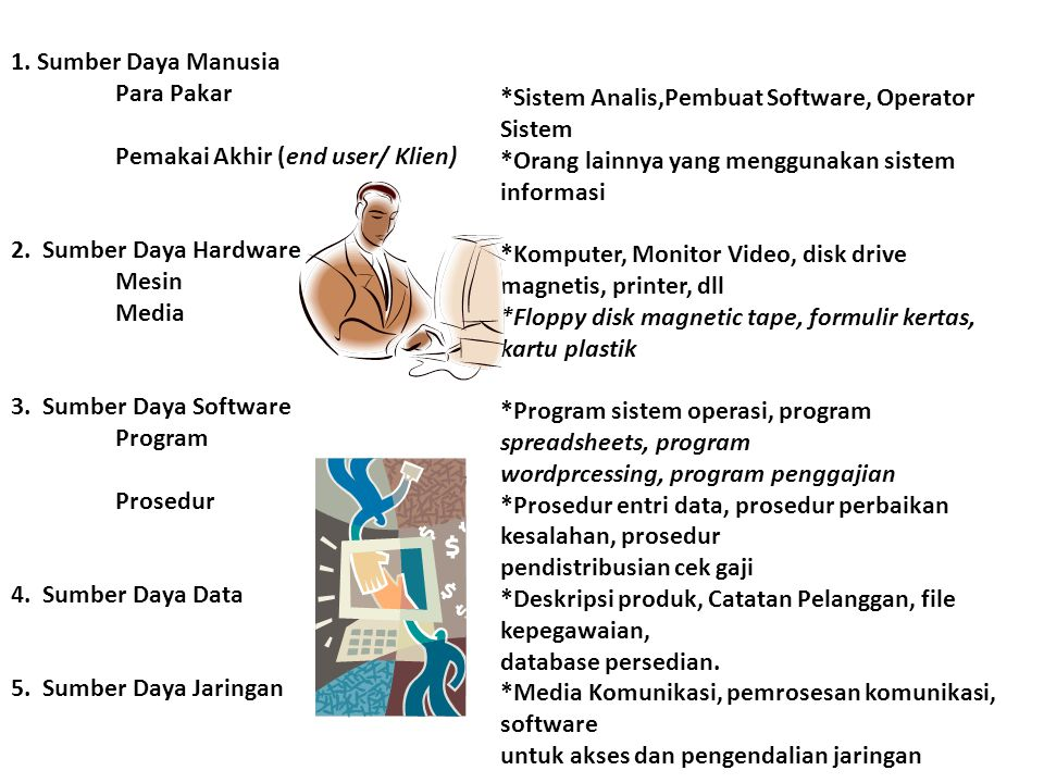 1. Sumber Daya Manusia Para Pakar Pemakai Akhir (end user/ Klien) 2. Sumber Daya Hardware Mesin Media 3. Sumber Daya Software Program Prosedur 4. Sumb