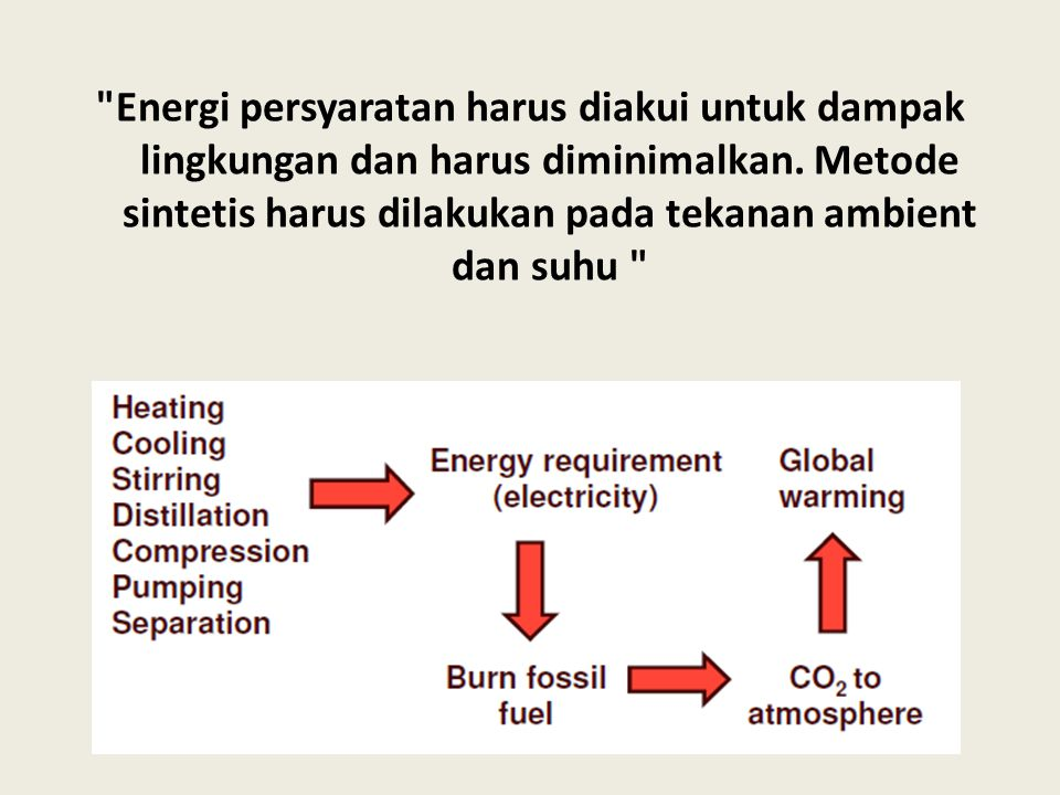 Energi persyaratan harus diakui untuk dampak lingkungan dan harus diminimalkan.