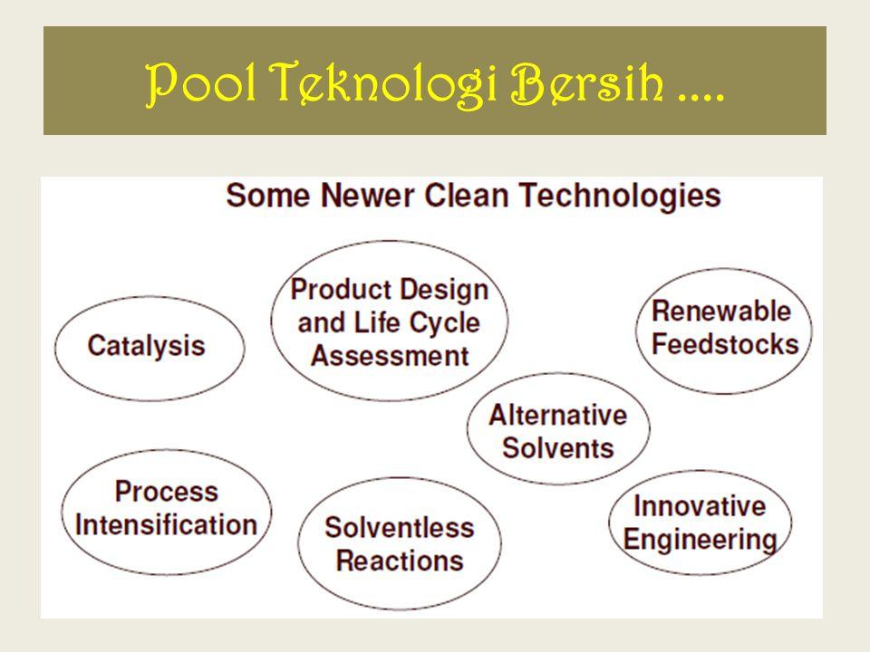 Pool Teknologi Bersih....