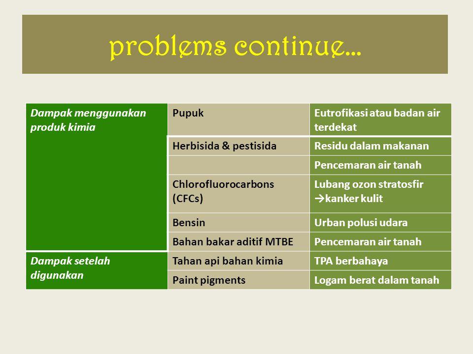 problems continue… Dampak menggunakan produk kimia PupukEutrofikasi atau badan air terdekat Herbisida & pestisidaResidu dalam makanan Pencemaran air t