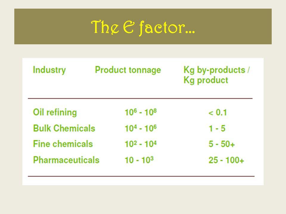 The E factor…