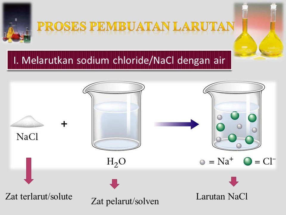 Zat terlarut/solute Zat pelarut/solven Larutan NaCl