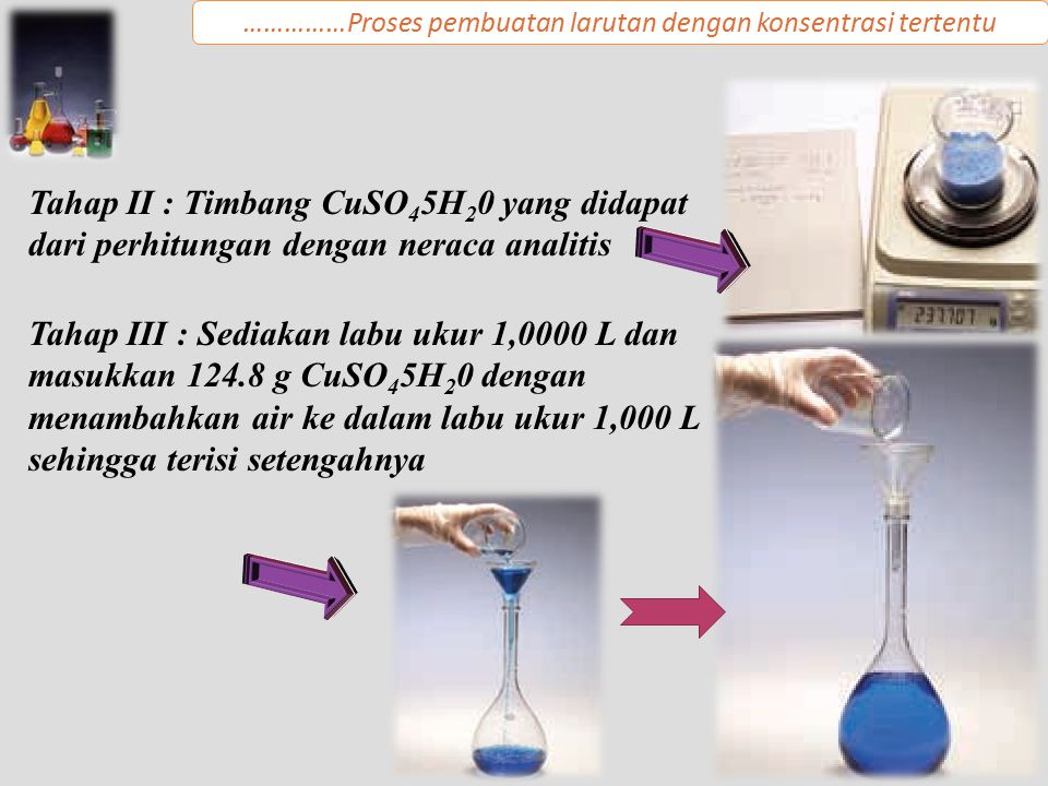 Tahap II : Timbang CuSO 4 5H 2 0 yang didapat dari perhitungan dengan neraca analitis Tahap III : Sediakan labu ukur 1,0000 L dan masukkan 124.8 g CuSO 4 5H 2 0 dengan menambahkan air ke dalam labu ukur 1,000 L sehingga terisi setengahnya ……………Proses pembuatan larutan dengan konsentrasi tertentu